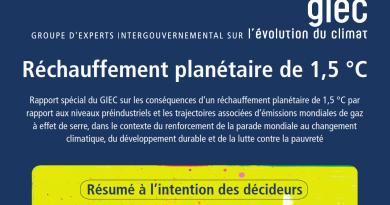 Rapport spécial du GIEC sur les conséquences d'un réchauffement planétaire de 1,5 °C par rapport aux niveaux préindustriels et les trajectoires associées d'émissions mondiales de gaz à effet de serre, dans le contexte du renforcement de la parade mondiale au changement climatique, du développement durable et de la lutte contre la pauvreté
